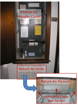 Figure 3 This Air Handler In An Interior Closet Left