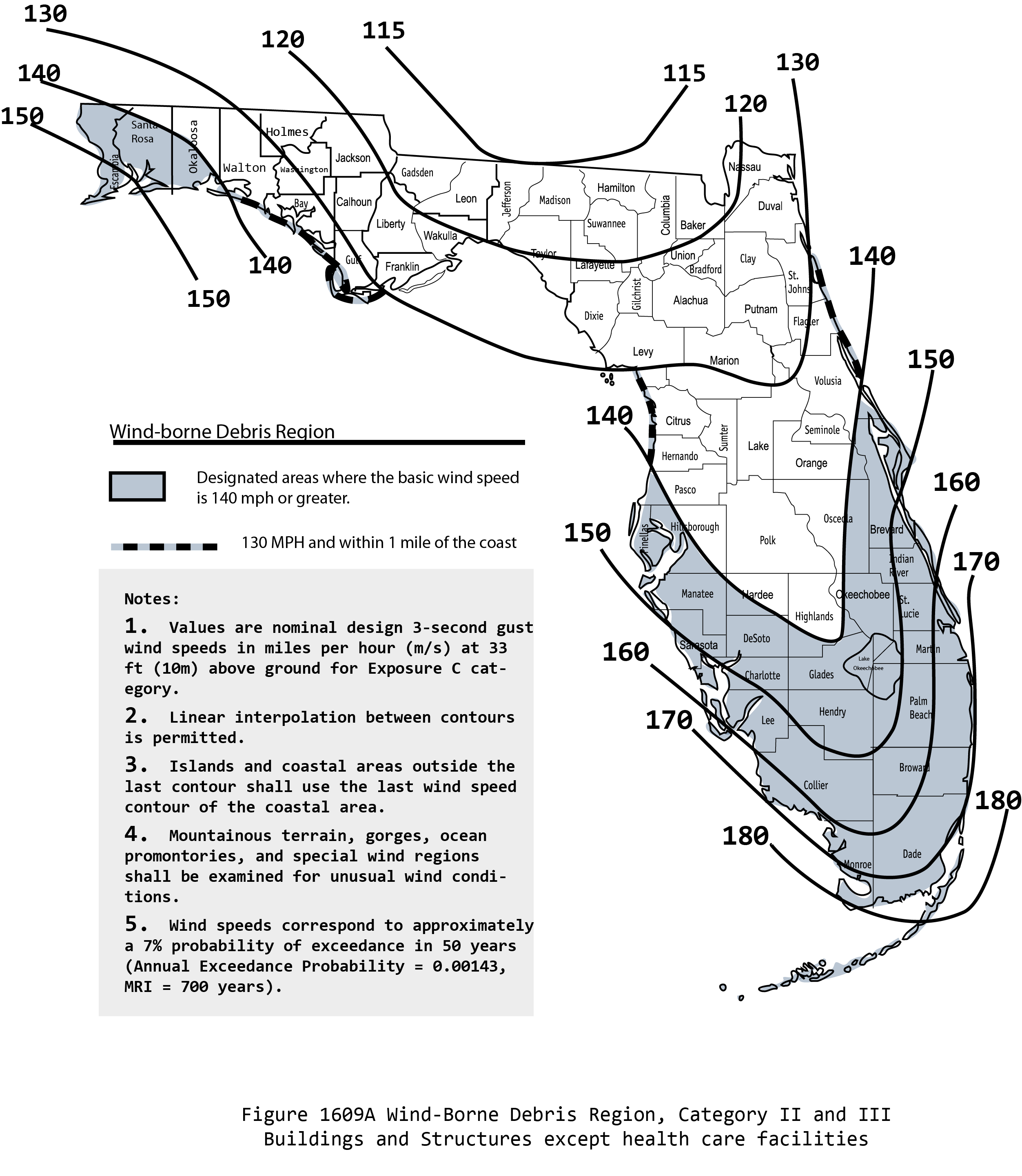 Florida Building Code  Hvac